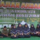 SMP Muhi Solo Mewisuda 15 Siswa Hafidz Al-Qur'an