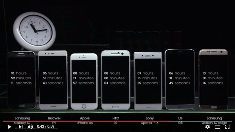 Samsung Galaxy S7 Test Daya Tahan Baterai