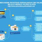 Polres Klaten Luncurkan Website Perpanjangan SIM Online, Efektifkah?